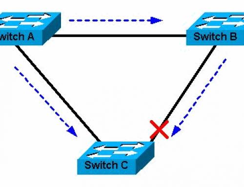 Cómo evitar un bucle en la red con el Protocolo Spanning Tree ( STP )