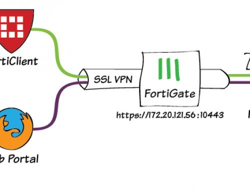 Configurar VPN con Fortigate en 3 senzillos pasos
