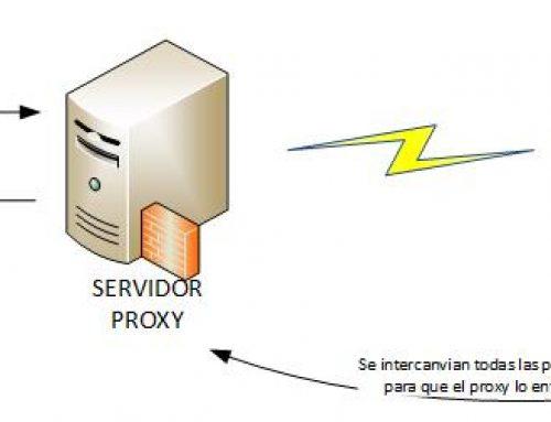 Proxy – ¿Qué es un Proxy? – Tipos de proxy